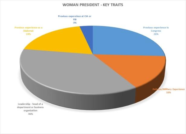 womanpreskeytraits